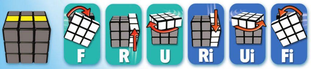 How to solve Rubik's Cube Yellow Cross