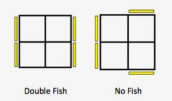 2x2 Rubik's Cube OLL Double Fish / No Fish